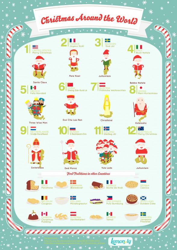 Christmas Traditions Around The World.Christmas Traditions Around The World Price Genealogy