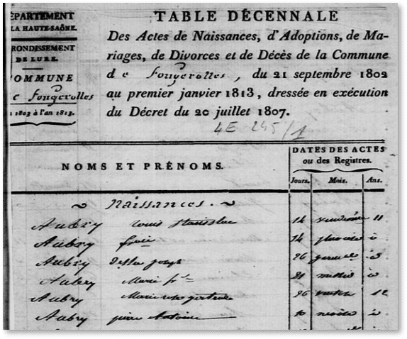 French Genealogy Records by popular US online genealogists, Price Genealogy: image of a French genealogy record.