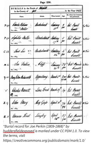 Cemetery Records by popular US online genealogists, Price Genealogy: image of a burial record.