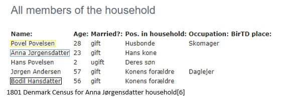 Danish Research by popular US online genealogists, Price Genealogy: image of a Denmark census.