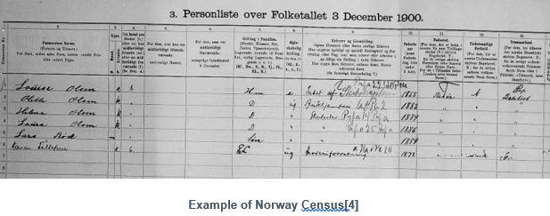 Norwegian Genealogy by popular US online genealogists, Price Genealogy: image of a Norway census.