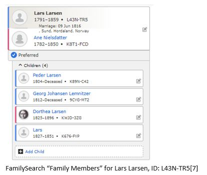 Danish Ancestry by popular US online genealogists, Price Genealogy: image of a Family Search Lars Larsen family members.